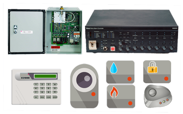 GSM modules and Alarm Receivers